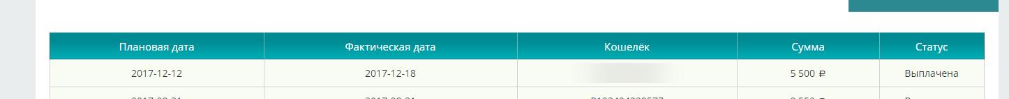 Финстрип за декабрь — держу планку в 700 к