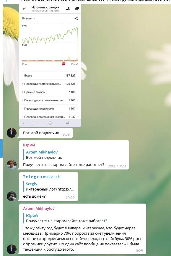 Podliv.guru - рост трафа на 300% (на самом деле нет)